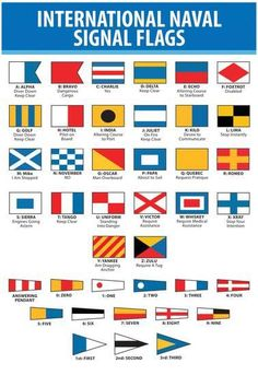 Naval Signal Nautical Flags Transportation Print Poster Education Poster - 33 x 48 cm Naval Flags, Fire And Desire, Boat Names, Nautical Flags, Survival Prepping, Wilderness Survival, Emergency Preparedness, Survival Skills, Custom Framing