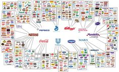 This Infographic Shows How Only 10 Companies Control All the World's Brands