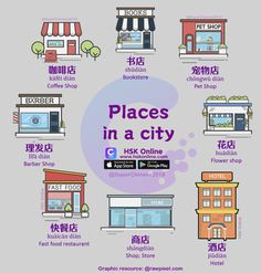 Some Chinese words related to places in the city. Some Chinese Basic Chinese, Chinese Words, Chinese English, Chinese Language, Japanese Language, Spanish Language, French Language, Chinese Lessons, French Lessons