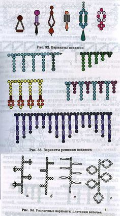 GIKA BIJOUX - types of fringe ~ Seed Bead Tutorials