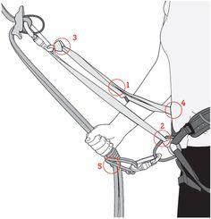Essential Skills: Pre-Rigging Rappels A safer way to set up rappels