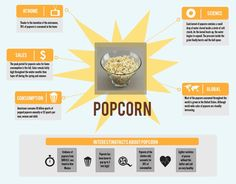 Popcorn! (infographic) - Interesting facts about this delicious invention.