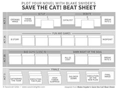 How to Outline Your Novel with the Save the Cat! Beat Sheet - Savannah Cat - Ideas of Savannah Cat - How to Plot Your Novel With the Save the Cat! Beat Sheet The post How to Outline Your Novel with the Save the Cat! Beat Sheet appeared first on Cat Gig. Novel Writing Software, Book Writing Tips, Writing Help, Writing Quotes, Character Sheet Writing, Writing Prompts, Character Outline, Writing Corner, Writing Guide