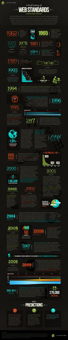 A Brief History Of Web Standards {Infographic}   @MattersofGrey   Digital-By-Design   Scoop.it