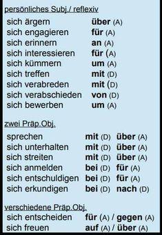 Study German, German English, German Grammar, German Words, Reflexive Verben, German Resources, Deutsch Language, Germany Language, Co Teaching