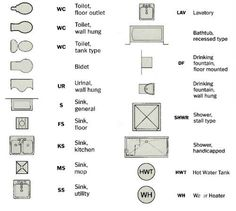 Architectural blueprint symbols symbols pinterest symbols symbols malvernweather Images