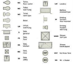 Architecture Drawing Symbols