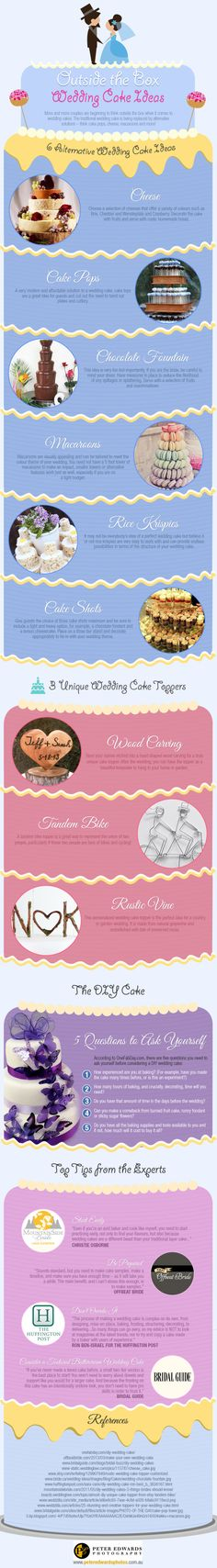 This infographic from Peter Edwards Photography looks at some of the top alternative wedding cake ideas such as cheese wedding cakes, cake pops and more. Also, get some great ideas for unique wedding cake toppers. Alternative Wedding Cakes, Wedding Cake Alternatives, Cool Wedding Cakes, Wedding Cake Toppers, Order Of Wedding Ceremony, Plan Your Wedding, Wedding Planning, Wedding Ideas, Wedding Guest Makeup