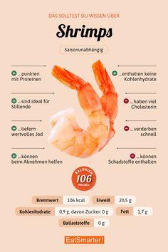 Das sollte man über Shrimps wissen | eatsmarter.de #shrimp #garnelen #infografik #ernährung