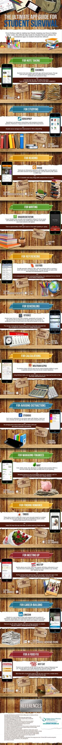 Infographic-App-Guide-for-Student-SurvivalCollege Tips #College #student best college tips