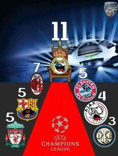Who's on crown chair Football 2018, Best Football Team, World Football, Soccer World, Real Madrid Logo, Real Madrid Team, Soccer Memes, Football Memes, Ac Milan