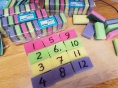 Getallenlijnestafette. Nu de schuursponsjes beschrijven en morgen het speellokaal opzoeken. Per groepje van 4 à 5 kinderen de beschreven sponsjes geven (in een tasje of op een hoopje door elkaar). Om de beurt één sponsje naar de overkant brengen. Het groepje wat als eerste een correcte getallenlijn heeft gemaakt heeft gewonnen. Math School, School Hacks, Circle Game, Learning Numbers, Homeschool Math, Math Stations, Eyfs, In Kindergarten, Activities For Kids