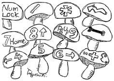 numeric key