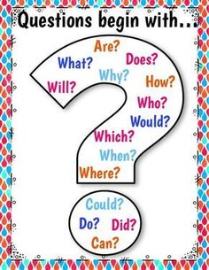 Is it difficult for your students to ask questions while they read? Then, this questioning anchor chart will be a great reference for your students! News question Chart Teaching Grammar, Teaching Writing, Writing Skills, Teaching English, Essay Writing, Questioning Anchor Chart, Reading Anchor Charts, Kindergarten Anchor Charts, Kindergarten Phonics