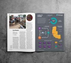 30 More Stunning Magazine and Publication Layout Inspiration   Inspiration Hut
