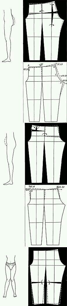 Modifiche pantaloni