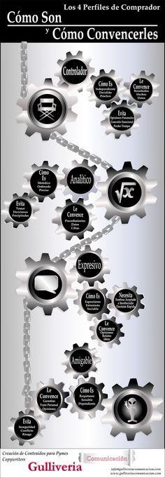 Продвижение сайта и Маркетинг SEO ! Эксклюзивный сервис от компании SEOBCN мы находимся в Барселоне http://nensi.net/trust_sites/