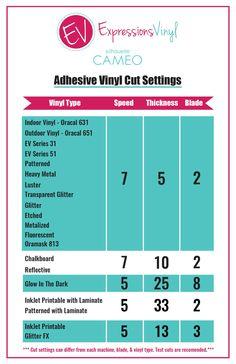 Heat Transfer Vinyl Heat Settings Chart Tricks And Tips
