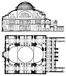 Aja Sofija - presjek i tlocrt - centralizirani longitudinalni plan - kupolu na I i Z podržavaju polukupole