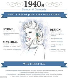 How jewellery trends have evolved over the past 100 years