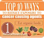 The top 10 ways to reduce exposure to cancer causing agents!