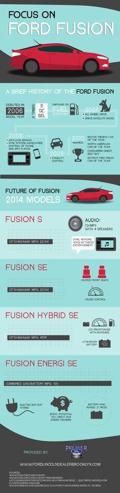 Ford Dealership Brooklyn >> 47 Best Ford Fusion Images Ford Fusion Ford 2013 Ford Fusion