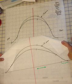 Sleeve Drafting tutorial (specificalyl how to make a small sleeve fit around a larger arm, but seems widely applicable)