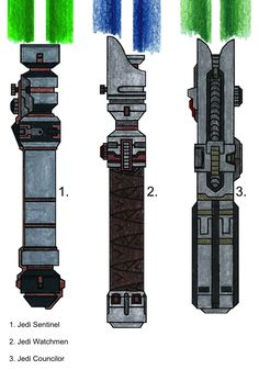 Jedi Lightsaber concept by ProjectWarSword on DeviantArt Jedi Lightsaber, Custom Lightsaber, Star Wars Pictures, Star Wars Images, Star Wars Rpg, Star Wars Jedi, Anime Weapons, Fantasy Weapons, Lightsaber