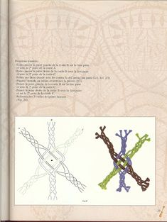 Albums archivés - Mick Fouriscot, Jean Chaleye - Dentelle au Fuseau, les bases Methode Jean Chaleye (Faites vous-meme) Album, Bobbin Lace, Crochet, Tatting, Archive, Creations, Pink, Needlepoint, Photos