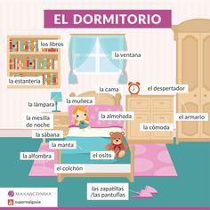 Spanish 1, Spanish Words, Spanish Class, Spanish Lessons, Spanish Teaching Resources, Spanish Language Learning, Le Words, Spanish Vocabulary, Word Pictures
