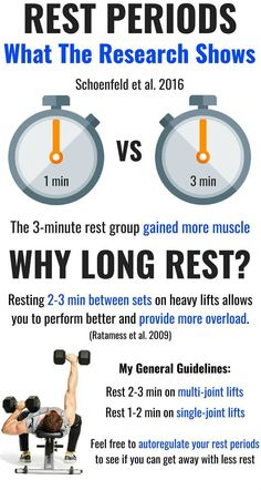 Rest periods between sets! The researchers divided 21 resistance-trained individuals into two weight training groups. One group maintained a rest interval of between sets and the other group rested between sets. The researchers found that musc Gym Tips, Gym Workout Tips, At Home Workouts, Workout Schedule, Fitness Motivation, Fitness Tips, Gym Fitness, Yoga, Weight Training Workouts
