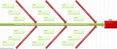 The Business Tools Store - Cause and Effect Fishbone Template Excel | Ishikawa Fishbone Diagram Excel Template, $9.95 (http://www.businesstoolsstore.com/cause-and-effect-fishbone-template-excel-ishikawa-fishbone-diagram-excel-template/)