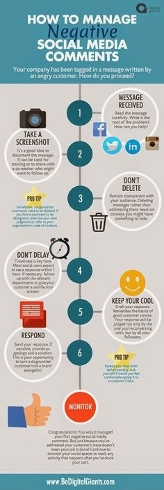 Great tips to manage on negative #socialmedia comments :)
