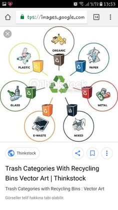 Landfill garbage recycling icons flat set of trash bin bottle find this pin and more on geri dnm by sibel ccuart Images