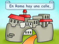 """La llave de Roma"" - teach students a Spanish poem!"