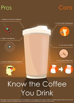 Know your coffee better Paper Cups, Weight Gain, Infographic, Facts, Coffee, Printed, Drinks, Tableware, Kaffee