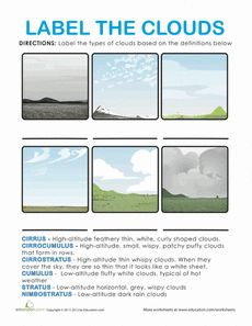 CC Cycle 1 - Science - Wk23 Types of Clouds Worksheet