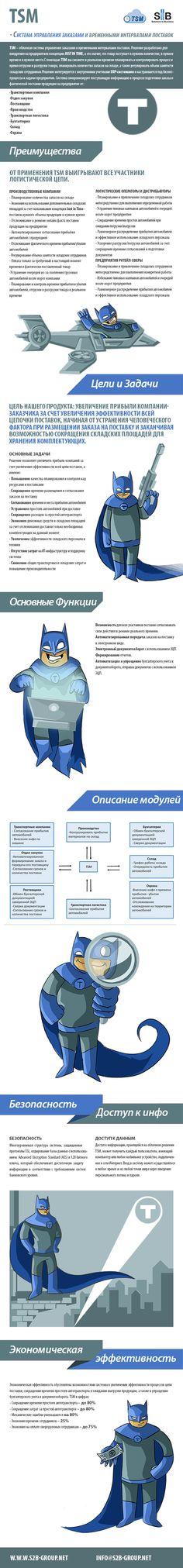 TSM - система планирования и управления заказами и временными интервалами поставок.