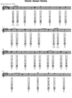 Tablature for the American folk song, Home Sweet Home, courtesy of HIGH SPIRITS FLUTES