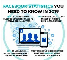 The most important tips of Facebook Statistics...... #socialmedia #socialmediamarketing #digital #digitalmarketing #marketingtips #marketingdigital #marketing #socialmediatips #facebook #facebooktips Credits : - digitalmarketing_trends Online Marketing Services, Best Digital Marketing Company, Seo Services, Internet Marketing, Social Media Marketing, Facebook Business, Business Pages