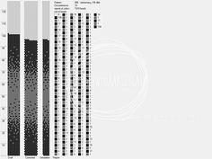 kreatywnaKARUZELA: wzory sznurów szydełkowo-koralikowych