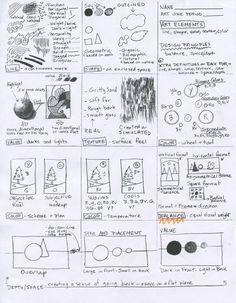 Visual representation of elements and principles of design