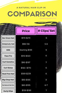 A review of all natural hair clip-ins out there! Compare and contrast before you try this new style
