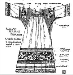 Another connection between the Peasant Arts movement and Walter Crane, is Crane's interest in peasant clothing and embroidery. Peasant Clothing, Peasant Blouse, Textiles, Costume Russe, Style Russe, Mode Russe, Russian Embroidery, Walter Crane, Sewing Blouses