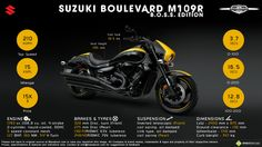 10 Things You Need to Know about Suzuki Boulevard M109R B.O.S.S. Edition