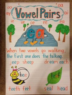 Must use anchor charts for spelling and phonics.