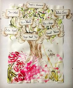 47 Mejores Imágenes De árbol Genealógico Niño Family Trees Family