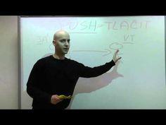 (12) 1. AdWords: podstata PPC reklam - pull vs push princip (ekospace.cz) - YouTube