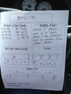 3 Teacher Chicks: Amazing Math Facts Idea I learned!