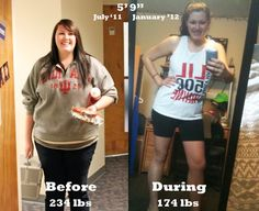 What you can do & reverse in only 6 months!!!! Were about at our 6 month mark too!!! this looks like a good blog, but, wish this girls story was on here!!!! AMAZING